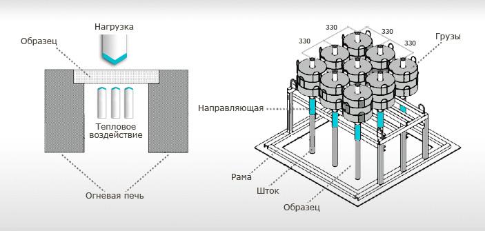Схема установки и внешний вид